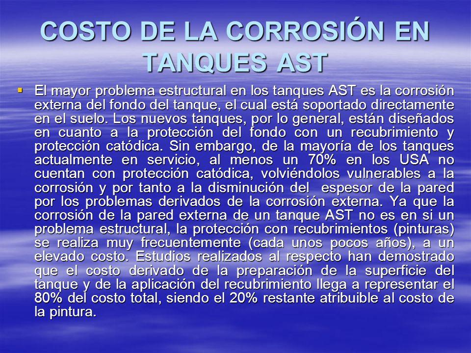 COSTO DE LA CORROSIÓN EN TANQUES AST