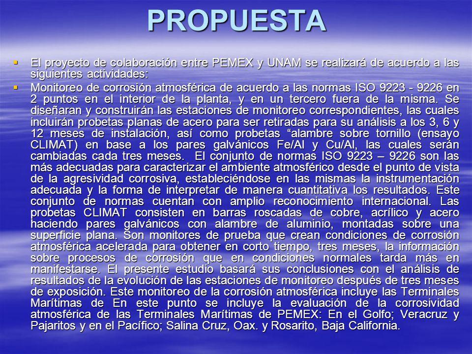 PROPUESTA El proyecto de colaboración entre PEMEX y UNAM se realizará de acuerdo a las siguientes actividades: