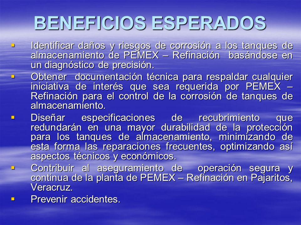 BENEFICIOS ESPERADOS