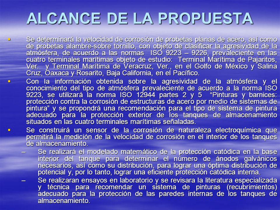 ALCANCE DE LA PROPUESTA