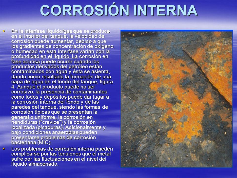 CORROSIÓN INTERNA