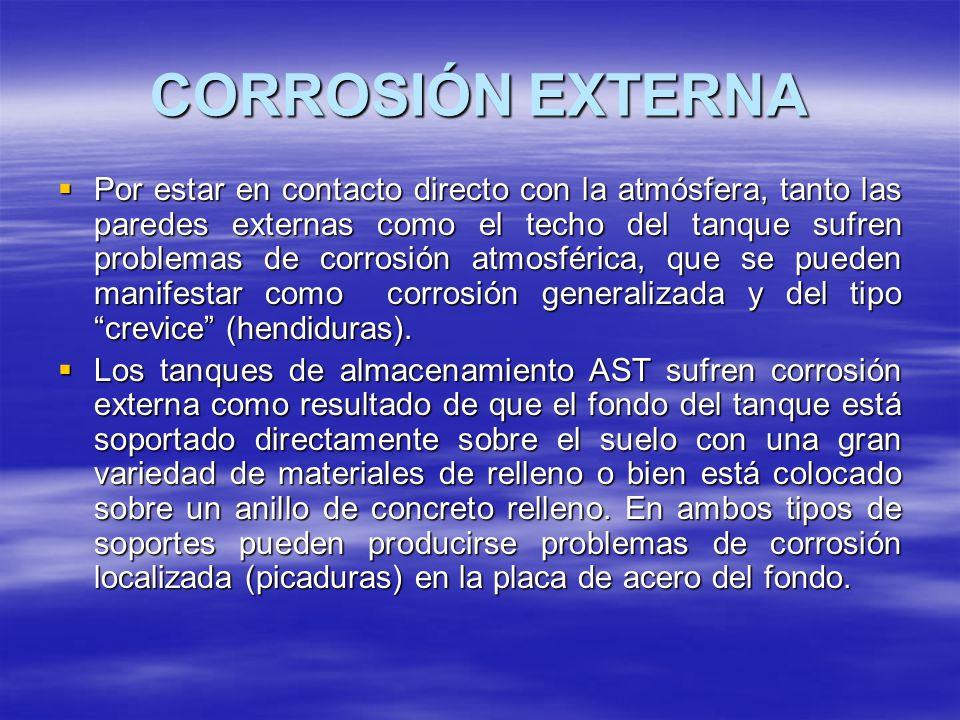 CORROSIÓN EXTERNA