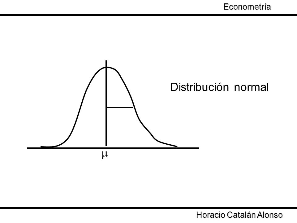 Distribución normal m Econometría Taller de Econometría