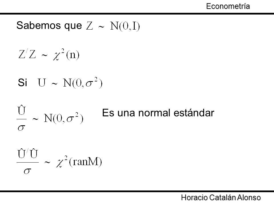 Sabemos que Si Es una normal estándar Econometría