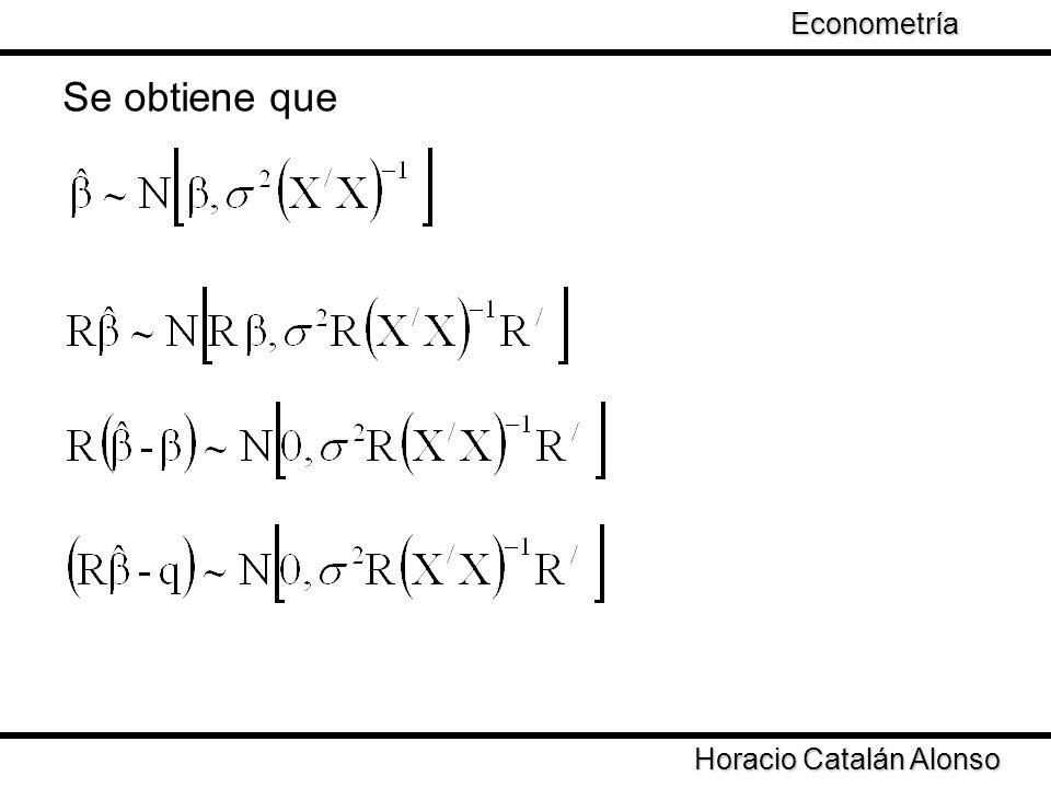Se obtiene que Econometría Taller de Econometría