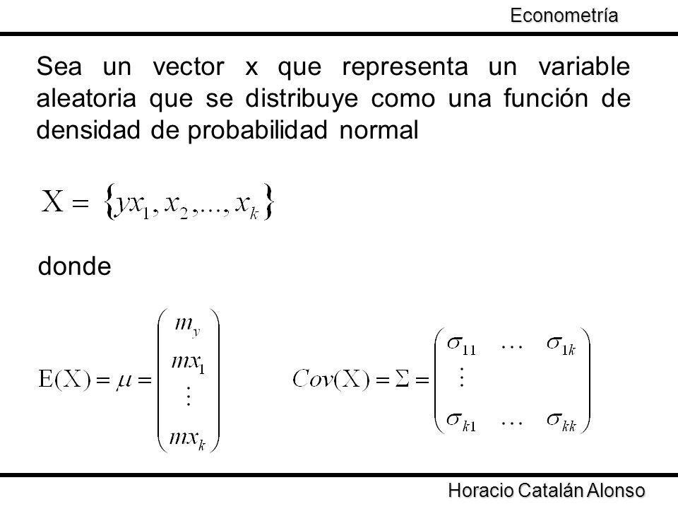 Econometría Taller de Econometría.