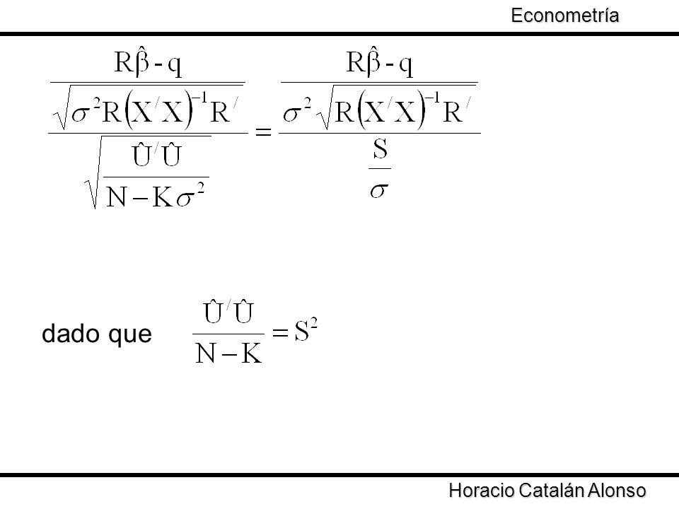 Econometría Taller de Econometría dado que Horacio Catalán Alonso