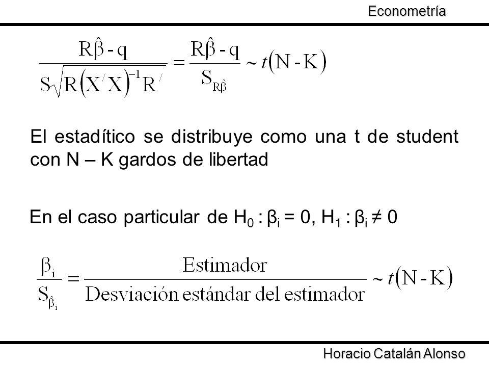 En el caso particular de H0 : βi = 0, H1 : βi ≠ 0