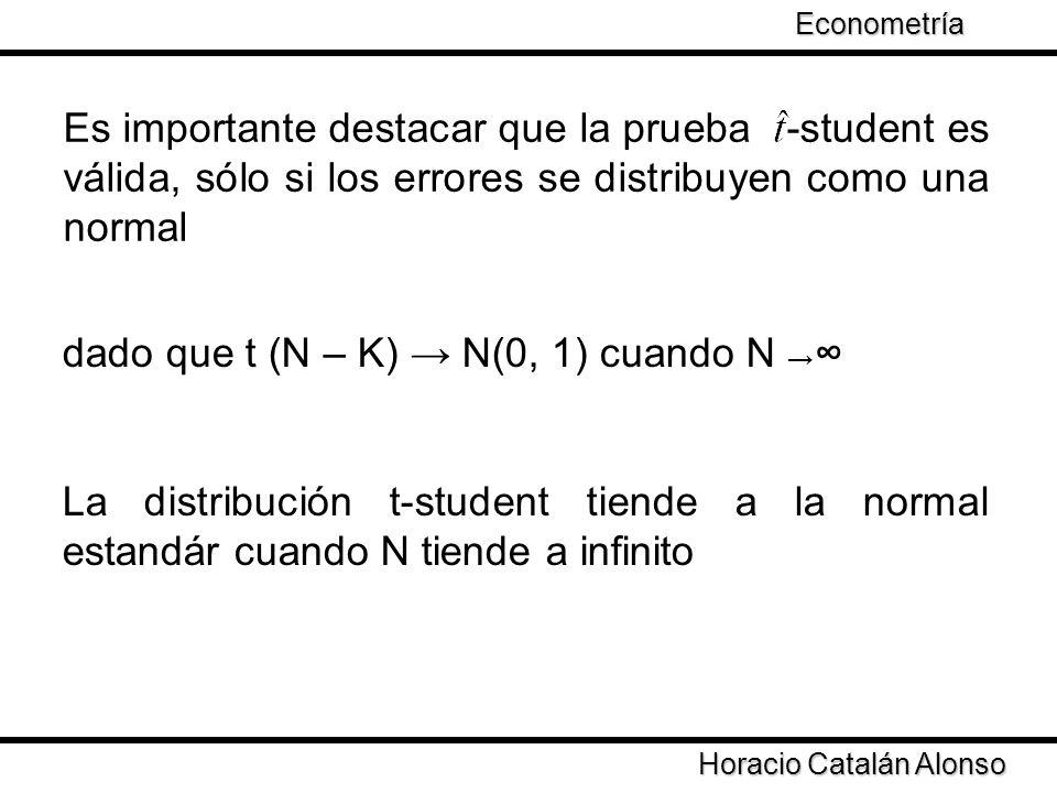 dado que t (N – K) → N(0, 1) cuando N →∞