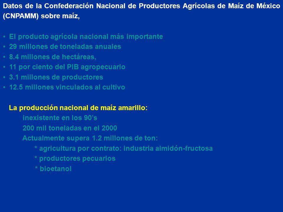 Datos de la Confederación Nacional de Productores Agrícolas de Maíz de México (CNPAMM) sobre maíz,