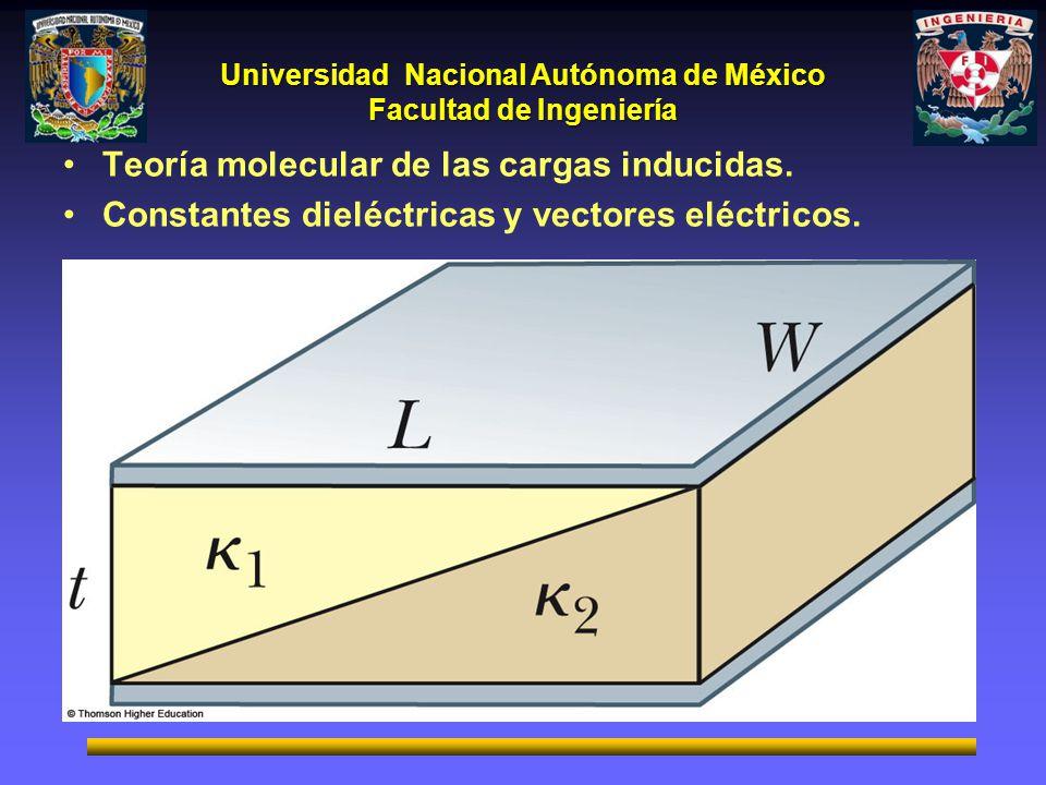 Teoría molecular de las cargas inducidas.