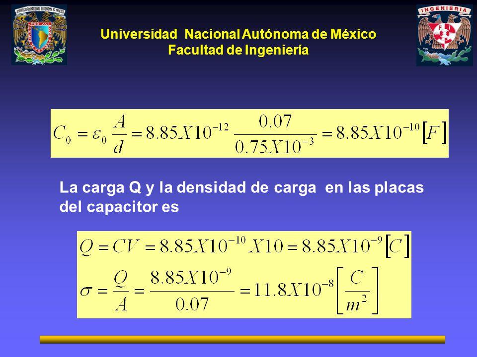 La carga Q y la densidad de carga en las placas