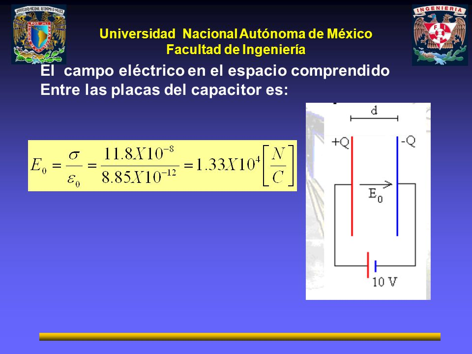 El campo eléctrico en el espacio comprendido