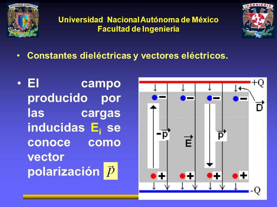 Constantes dieléctricas y vectores eléctricos.