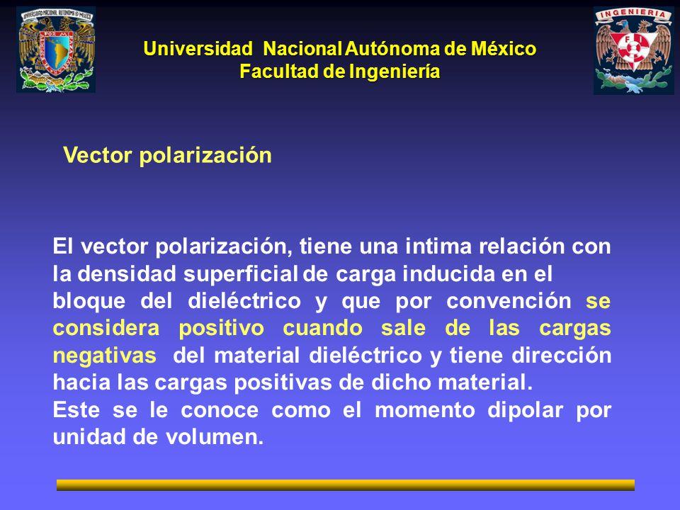 Vector polarización El vector polarización, tiene una intima relación con la densidad superficial de carga inducida en el.