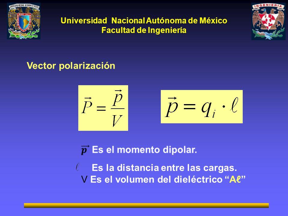 Es la distancia entre las cargas. V Es el volumen del dieléctrico Aℓ