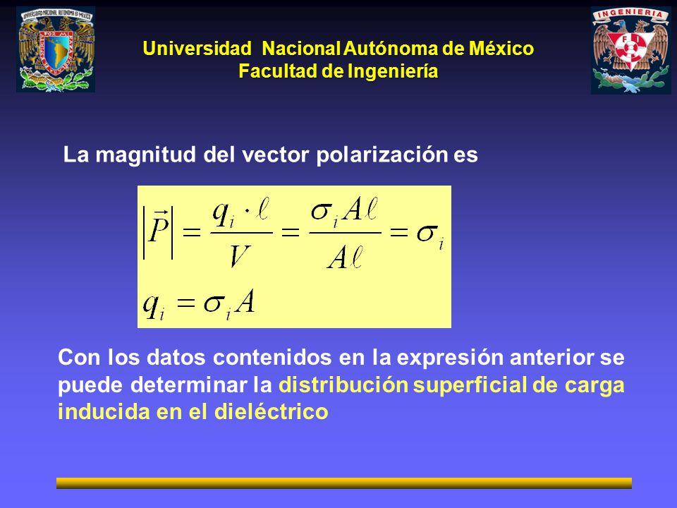 La magnitud del vector polarización es