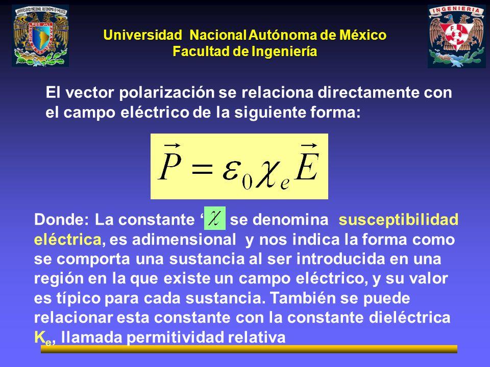 El vector polarización se relaciona directamente con el campo eléctrico de la siguiente forma:
