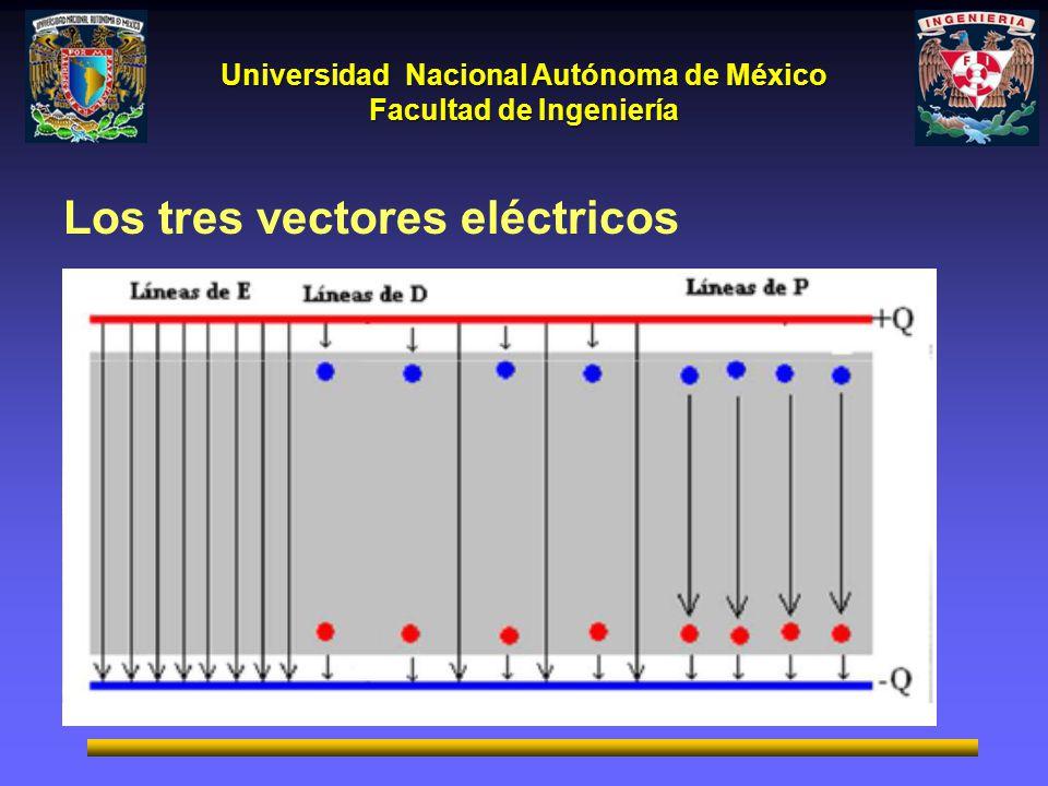 Los tres vectores eléctricos