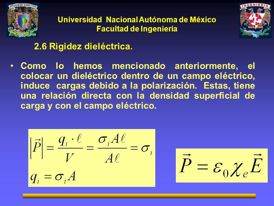2.6 Rigidez dieléctrica.