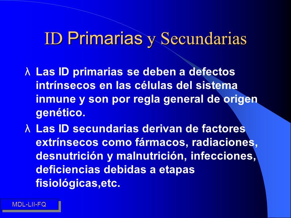 ID Primarias y Secundarias