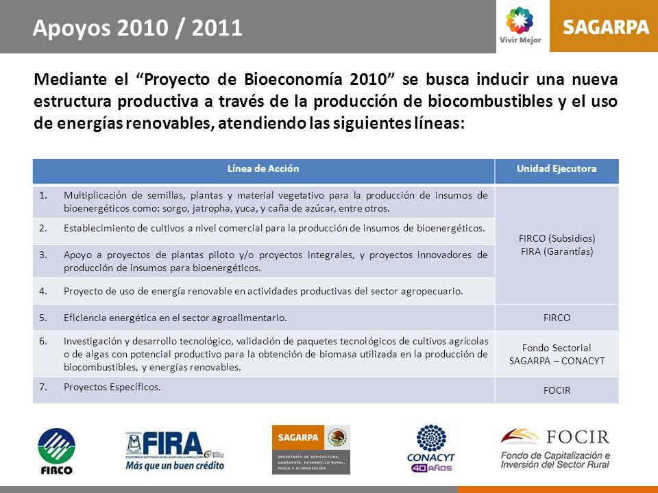 FIRA FOCIR Apoyos 2010 / 2011 Fondo SAGARPA -CONACYT Línea de Acción