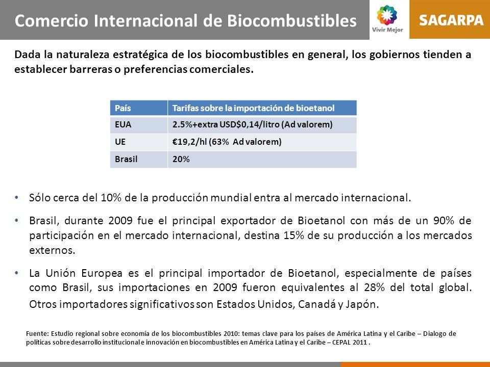 Política para los Bioenergéticos en México