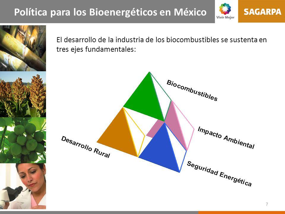 Marco normativo Bioenergéticos Energías Renovables