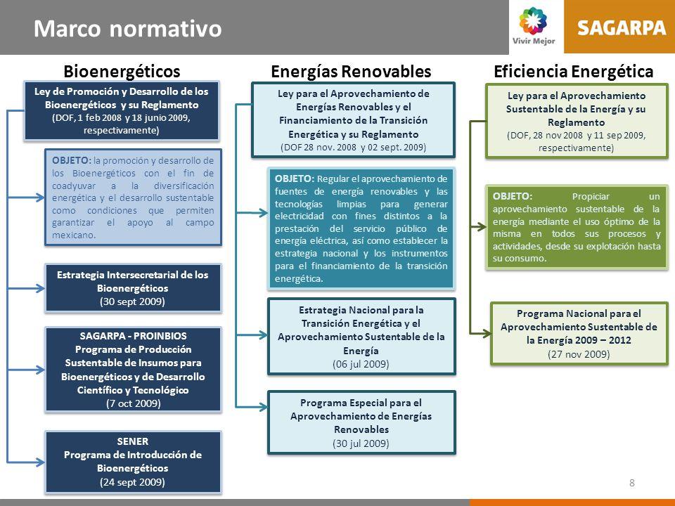 PROINBIOS Objetivo. Que permitan diversificar las fuentes de ingreso de los productores del campo mexicano.