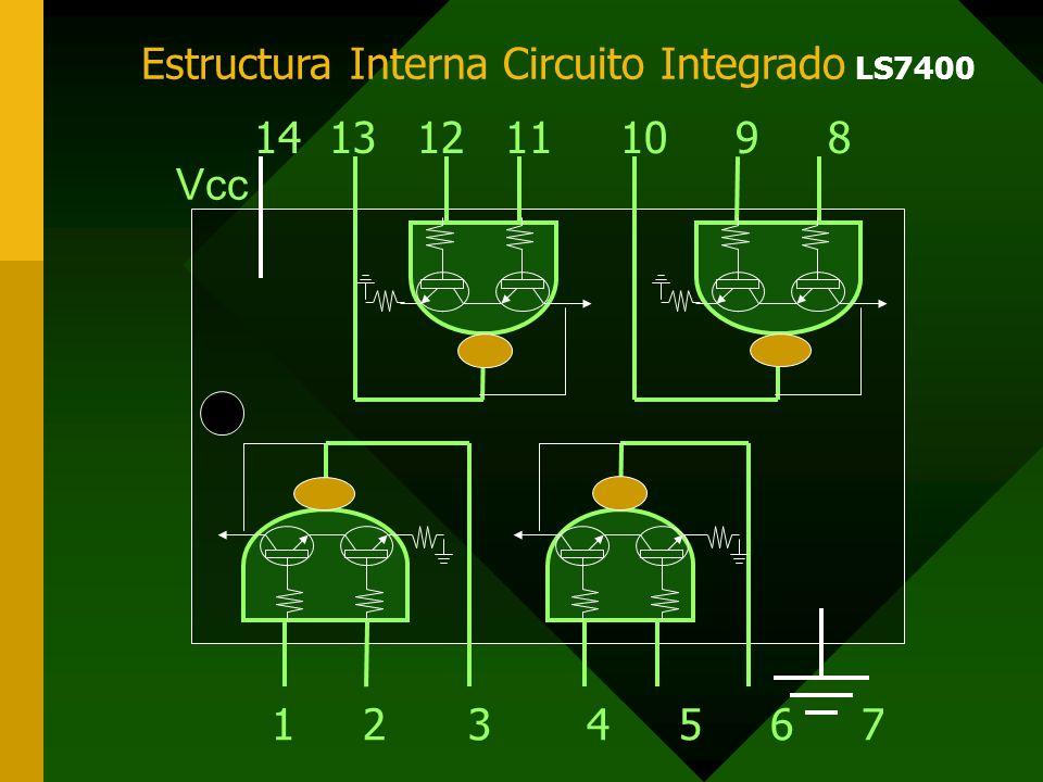 Estructura Interna Circuito Integrado LS7400