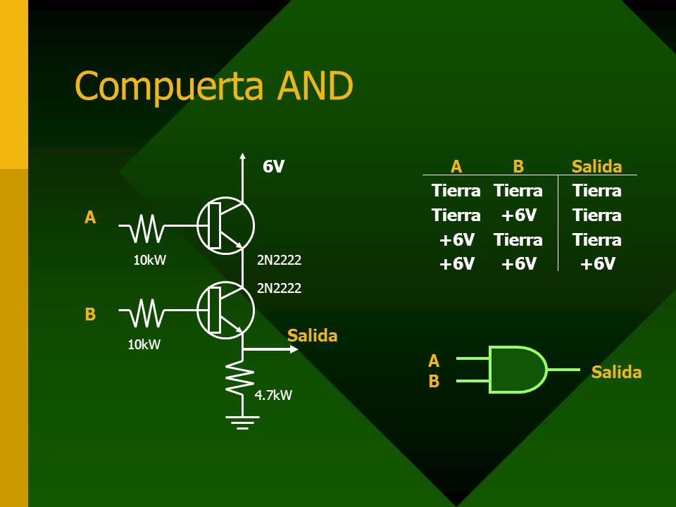 Compuerta AND A B 6V Salida A Tierra +6V B Salida AB Salida 2N2222