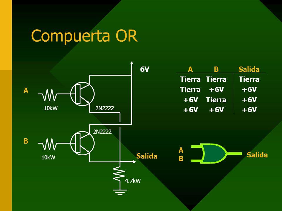 Compuerta OR A B 6V Salida A Tierra +6V B Salida AB Salida 2N2222 10kW