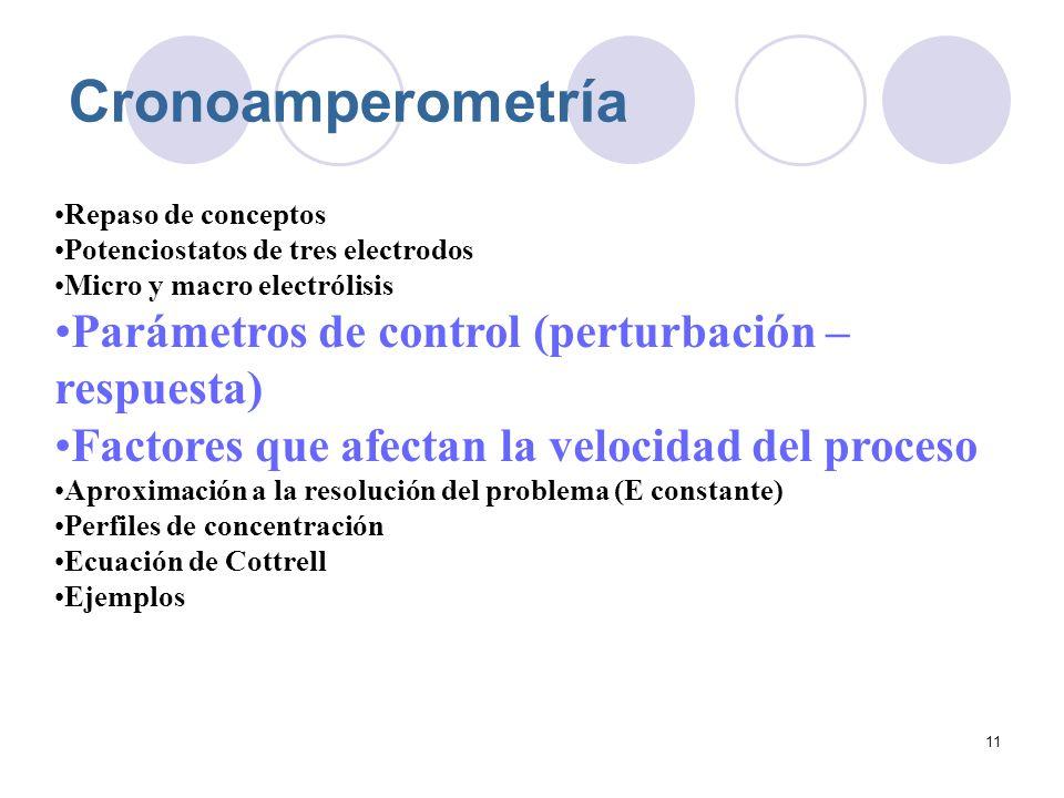 Cronoamperometría Parámetros de control (perturbación – respuesta)