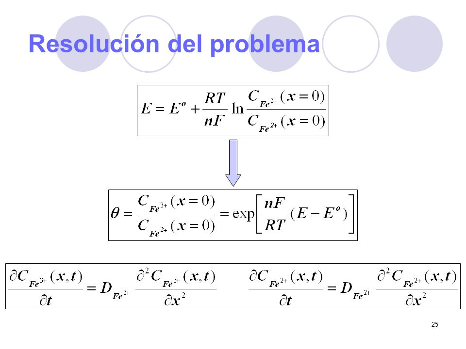 Resolución del problema