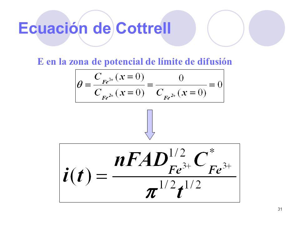 Ecuación de Cottrell E en la zona de potencial de límite de difusión