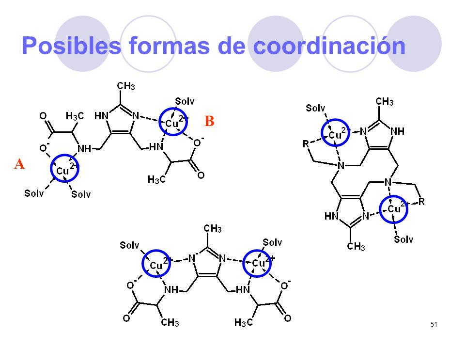 Posibles formas de coordinación