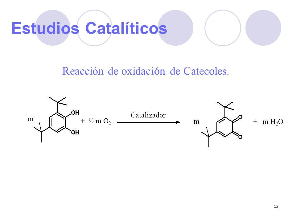 Estudios Catalíticos Reacción de oxidación de Catecoles. Catalizador m