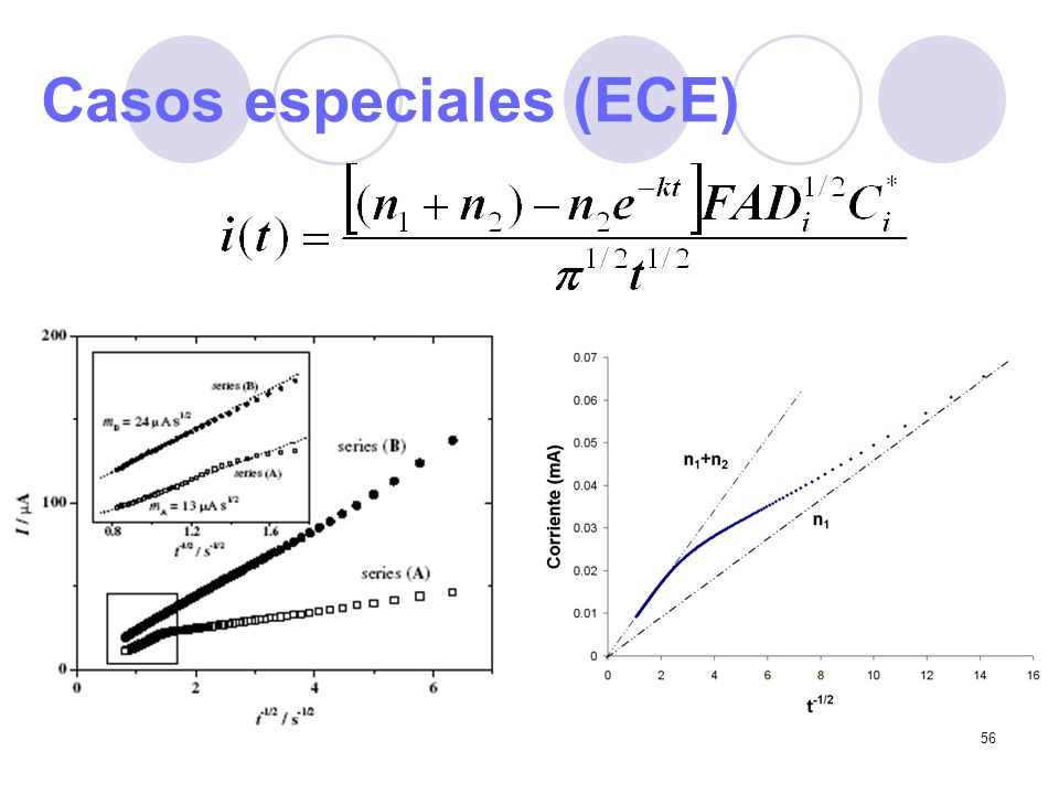 Casos especiales (ECE)