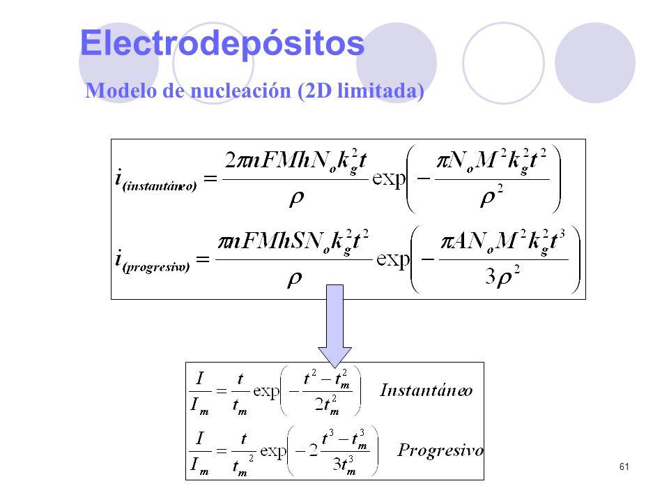 Electrodepósitos Modelo de nucleación (2D limitada)