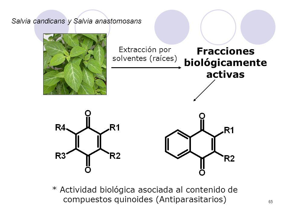 Fracciones biológicamente activas