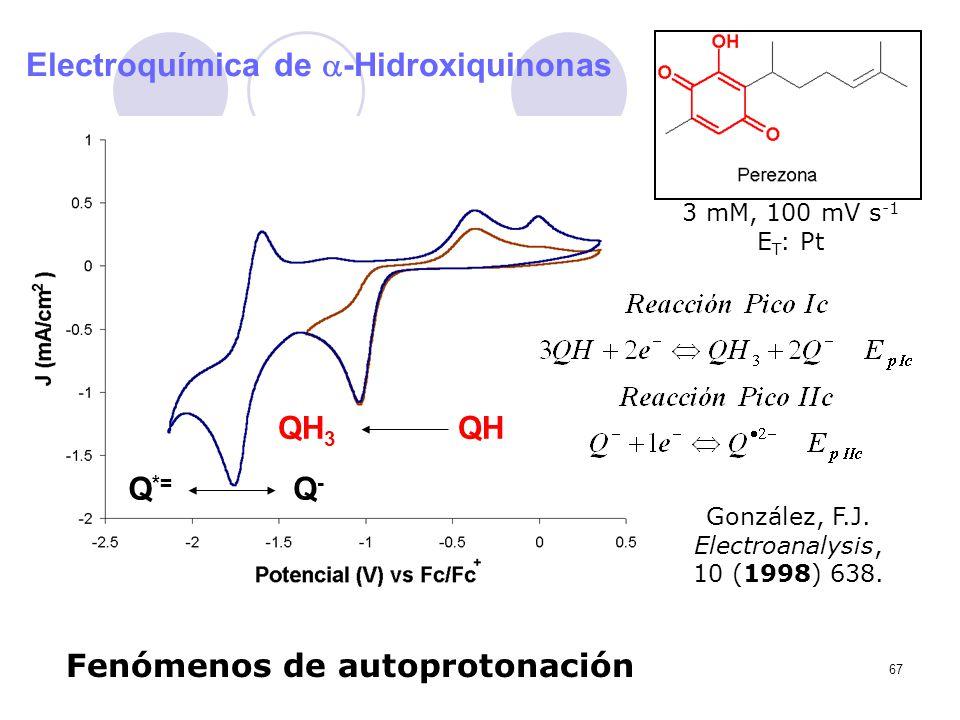 Electroquímica de a-Hidroxiquinonas