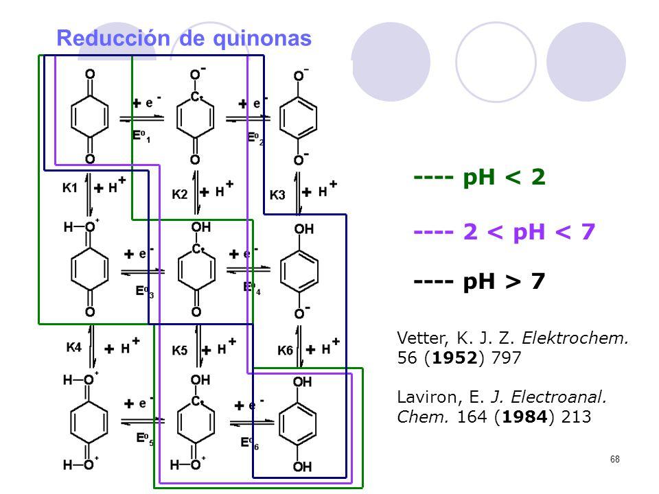 Reducción de quinonas ---- pH < 2 ---- 2 < pH < 7