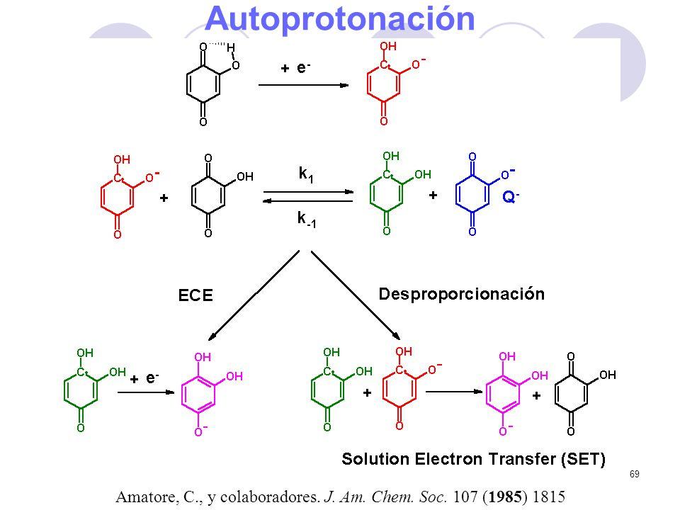 Autoprotonación Amatore, C., y colaboradores. J. Am. Chem. Soc. 107 (1985) 1815
