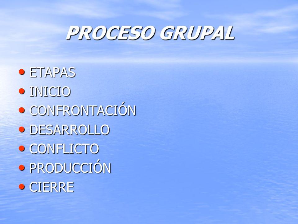 PROCESO GRUPAL ETAPAS INICIO CONFRONTACIÓN DESARROLLO CONFLICTO