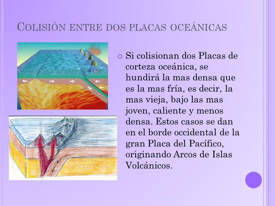 Colisión entre dos placas oceánicas