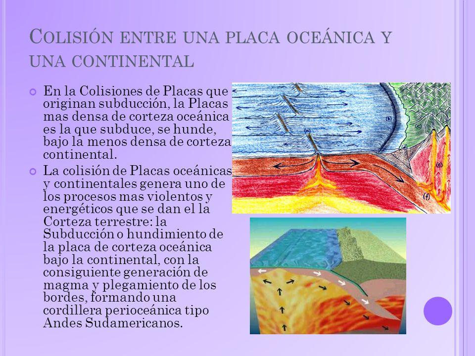 Colisión entre una placa oceánica y una continental
