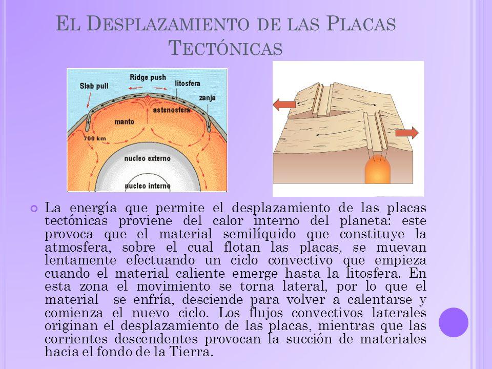 El Desplazamiento de las Placas Tectónicas