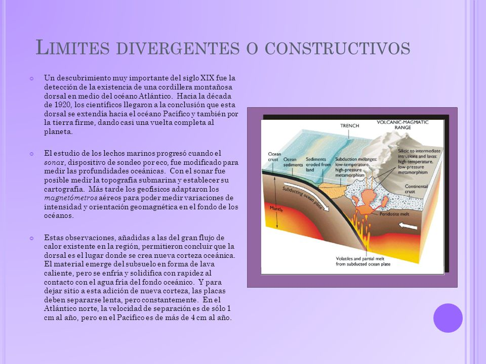 Limites divergentes o constructivos