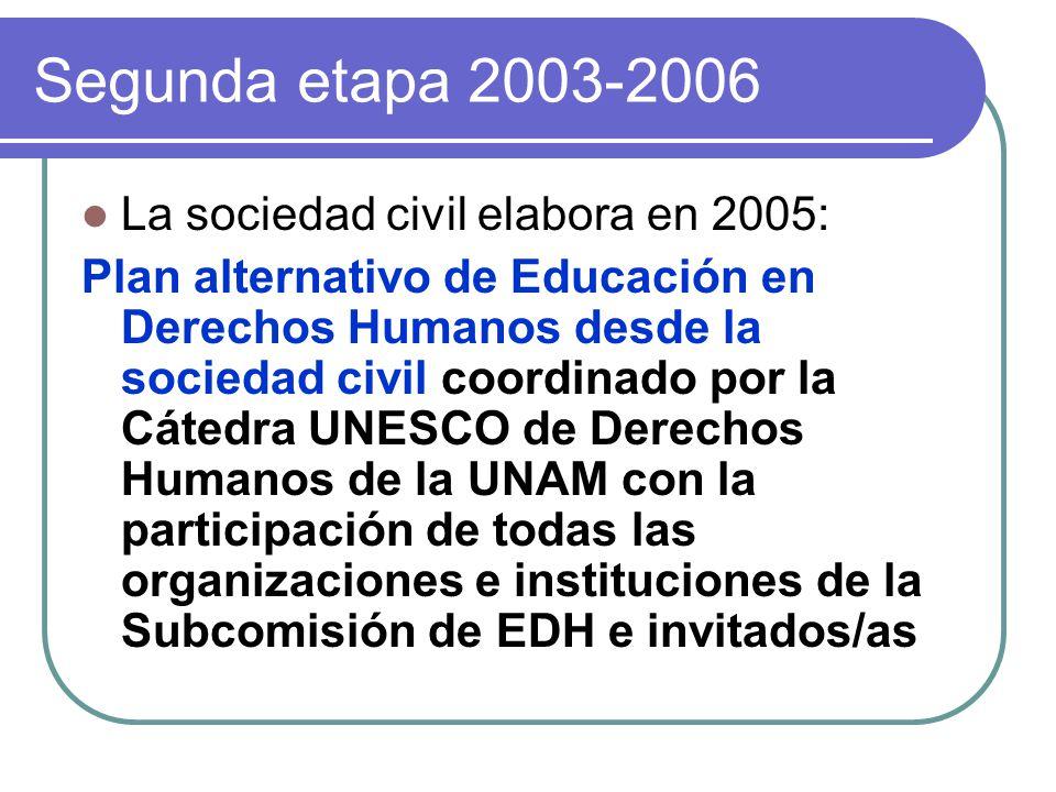 Segunda etapa 2003-2006 La sociedad civil elabora en 2005: