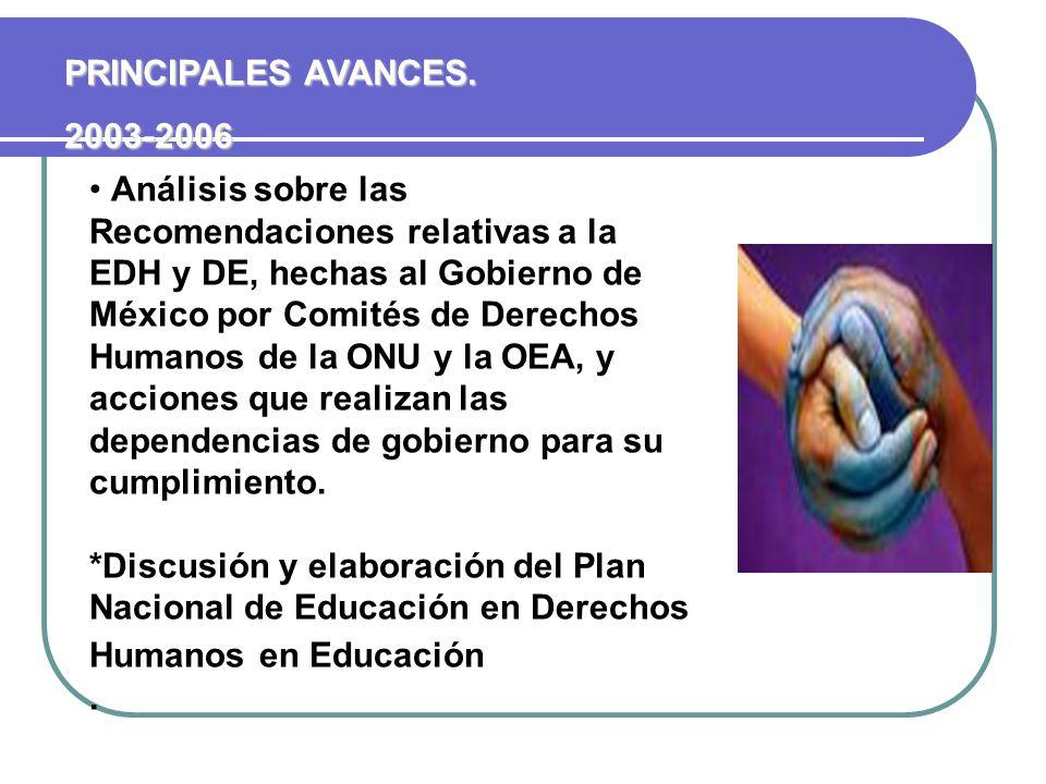 PRINCIPALES AVANCES. 2003-2006.